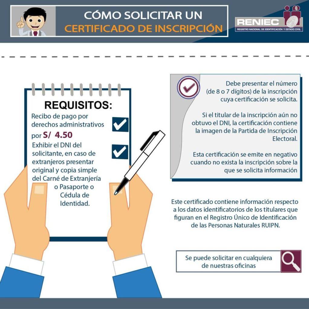 Infografía con los pasos para solicitar un certificado de inscripción C4 de la RENIEC