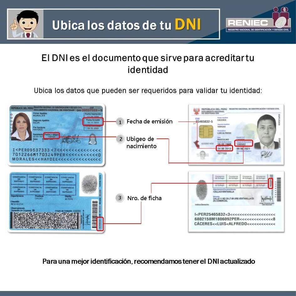 Ubicación de la fecha de emisión, ubigeo de nacimiento y número de ficha en el dni de Perú